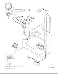 new ezgo ignition switch wiring diagram 2019 new ezgo ignition switch wiring diagram 2019