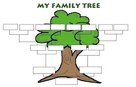 Blank Family Tree 4 Generations Kid Family Tree Template Digitalhustle Co