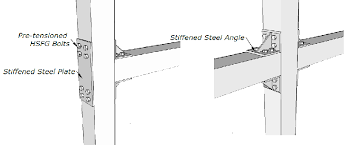 Beam Column Connection System Using Steel Angle Steel Plate
