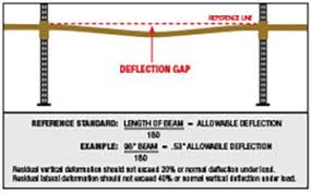 Pallet Racking Safety Quick Tips 401 Grainger Industrial