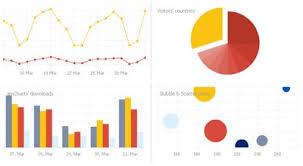 Free Chart Program Amcharts The Best Free Flash Charting Software