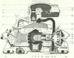 porsche engine schematics porsche wiring diagrams cars porsche engine schematics