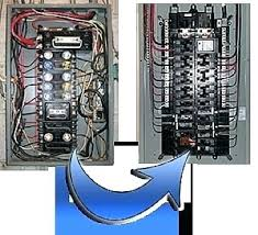 cost to replace fuse box with circuit breakers cost to replace fuse Car Fuse Box how to replace electrical panel electrical panel replacement cost cost to change fuse box to circuit