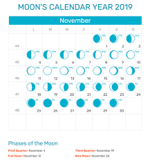 Moon Chart Calendar 2019 Free Moon Phases For November 2019 Calendar Template