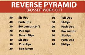20 effective crossfit workouts 6 pinit