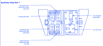 ford expedition 2003 auxiliary relay fuse box block circuit breaker 2003 ford expedition fuse box diagram download ford expedition 2003 auxiliary relay fuse box block circuit breaker diagram