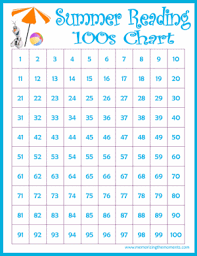 100 Book Challenge Chart Memorizing The Moments May 2014