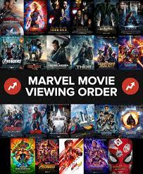 Marvel Movies in Order: BuzzFeed's Guide to the MCU