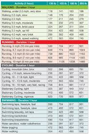 Pin On Cycling Tips