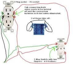 extension cord wiring diagram how to wire a replacement plug at Extension Cord Plug Wiring Diagram