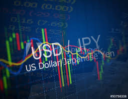 Yen Chart Live Analyzing In Forex Market The Charts And Quotes On Display