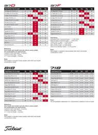 Titleist Fitting Chart 7 30 In 30 Fitting Club Fitting Chart Bedowntowndaytona Com