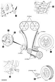 48 replace timing chain how to replace timing chains on vw golf 5 view larger