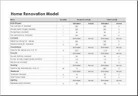 whole house renovation checklist home renovation model template for excel excel templates