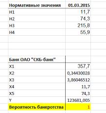 Риск ликвидности банка Анализ ликвидности банка