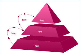 pyramid diagram and pyramid chart    level d pyramid diagram    pyramid diagram  triangular scheme  triangle chart  pyramid diagram
