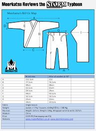 Abu Uniform Size Chart Rldm