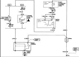 starter motor solenoid wiring diagram agnitum me for