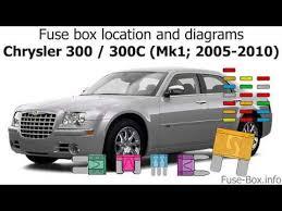 Chrysler 300 2006 Fuse Diagram Box Starting Relay