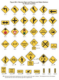 Mutcd Sign Chart Chapter 9b Mutcd 2009 Edition Fhwa