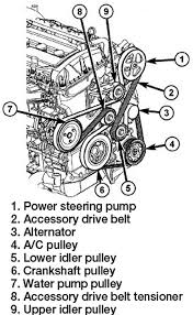 repair guides engine mechanical components accessory drive fig accessory drive belt routing 2 0l and 2 4l engines