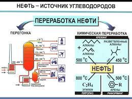 Отчет о производственной практике по электроснабжению промышленных  Диаметр вертикалбного ствола на шахте саранская Отчет