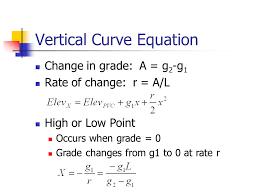 vertical curve equation
