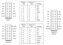 led panel diagram fe wiring diagrams rgb controller wiring diagram rgb led panel driver tutorial 2000 ford fuse box diagram connecting the hardware