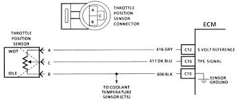 similiar throttle position sensor diagram keywords 2 throttle position sensor tps wiring diagram 2 5l engine