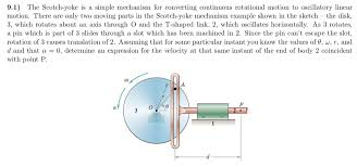 Solved 9 1 The Scotch Yoke Is A Simple Mechanism For Con