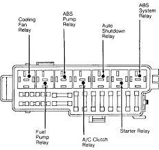 lowrance elite wiring diagram lowrance image wiring diagram for elite trailers wiring wiring diagrams on lowrance elite 5 wiring diagram