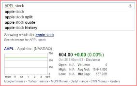 Google Stock Quote Extraordinary Daily Finance Stock Quotes Extraordinary Google Stock Quotes Not