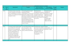 Awesome Individual Action Plan Template Model - Administrative ...
