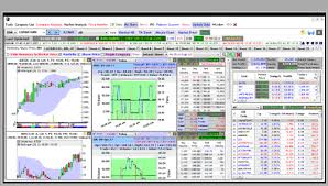 Ecosoftbd It Smarter Stock Share Market Technical