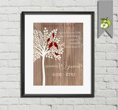 ruby anniversary gifts 40th wedding anniversary gift fresh beautiful ruby wedding anniversary gifts ruby anniversary gifts