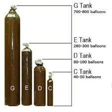 Helium Tank Size Chart Available Helium Tank Sizes Balloons Helium Balloons