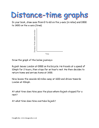 Distance and speed-time graphs - DoingMaths - Free maths worksheets