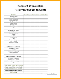 Budget Startup Template Nonprofit For Restaurant Business