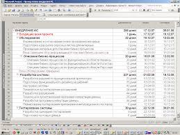 НОУ ИНТУИТ Лекция Управление сроками проекта Планирование работ в ms project