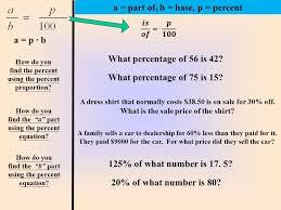a part of b base p percent