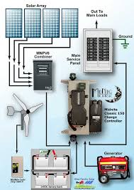 off grid solar system wiring diagram off image rv power inverter wiring diagram images solar power system and on on off grid solar system