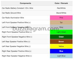 04 gto radio wiring diagram explore wiring diagram on the net • 2008 pontiac g6 radio wire guide car stereo and wiring 1966 gto wiring diagram 68 gto dash wiring diagram