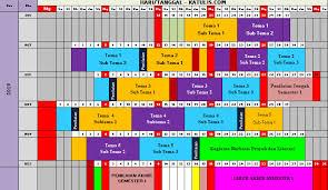 40 contoh soal uts/pts bahasa indonesia kelas 12 semester 1 kurikulum 2013 dan jawaban~part3. Jadwal Ujian Sd Kelas 6 2020 Ilmusosial Id