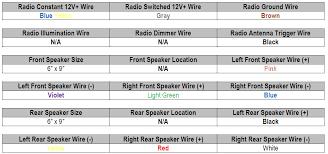 1999 pontiac grand am stereo wiring diagram wiring diagrams image 1999 Jeep Grand Cherokee Radio Wiring Diagram 1999 pontiac grand prix radio wiring diagram rhgetcircuitdiagramtoday 1999 pontiac grand am stereo wiring diagram