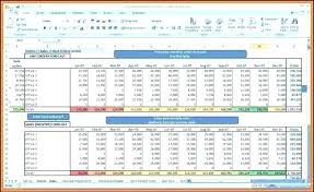 Small Business Annual Budget Template – Rigaud