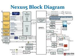 nexus l7 wiring diagram wiring diagram perf ce nexus l7 wiring diagram wiring diagram nexus l7 wiring diagram