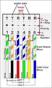 pac c2r chy4 wiring diagram best of at and t network interface Residential Network Interface Device pac c2r chy4 wiring diagram best of at and t network interface device wiring