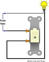 normal lights how three way switches work howstuffworks let s start by looking at how a normal light is wired so that you can understand basic residential wiring for a light switch the figure below shows the