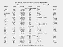 Trumpet Mouthpiece Size Chart Older Callet Mouthpieces Trombone Mouthpiece Comparison