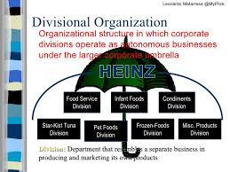 Umbrella Organization Chart Organizing The Business Enterprise Leonardo Matarrese